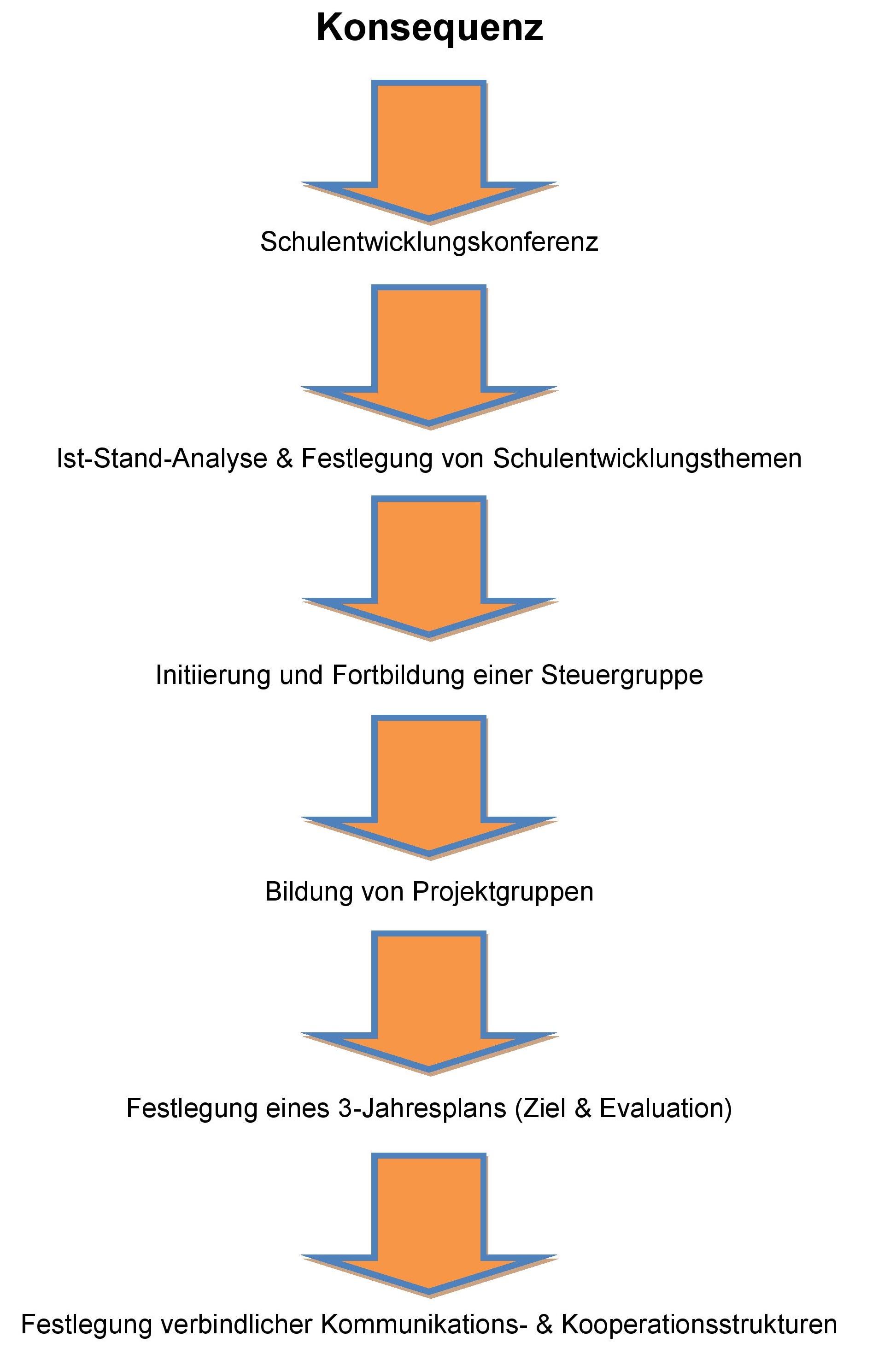 vorgespraech-qa-fuer-homepage-neu-page-004